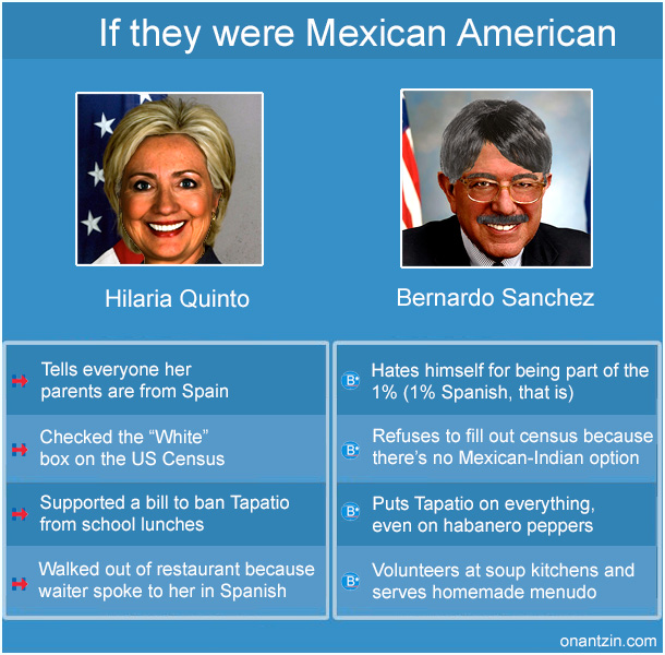 Hillary vs Bernie -- If they were Mexican American